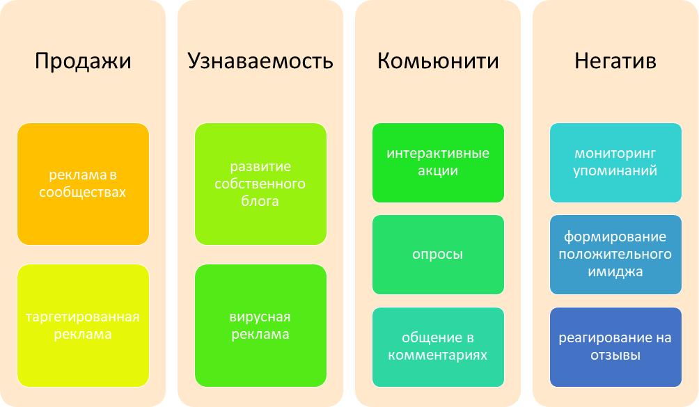1-instrumenty