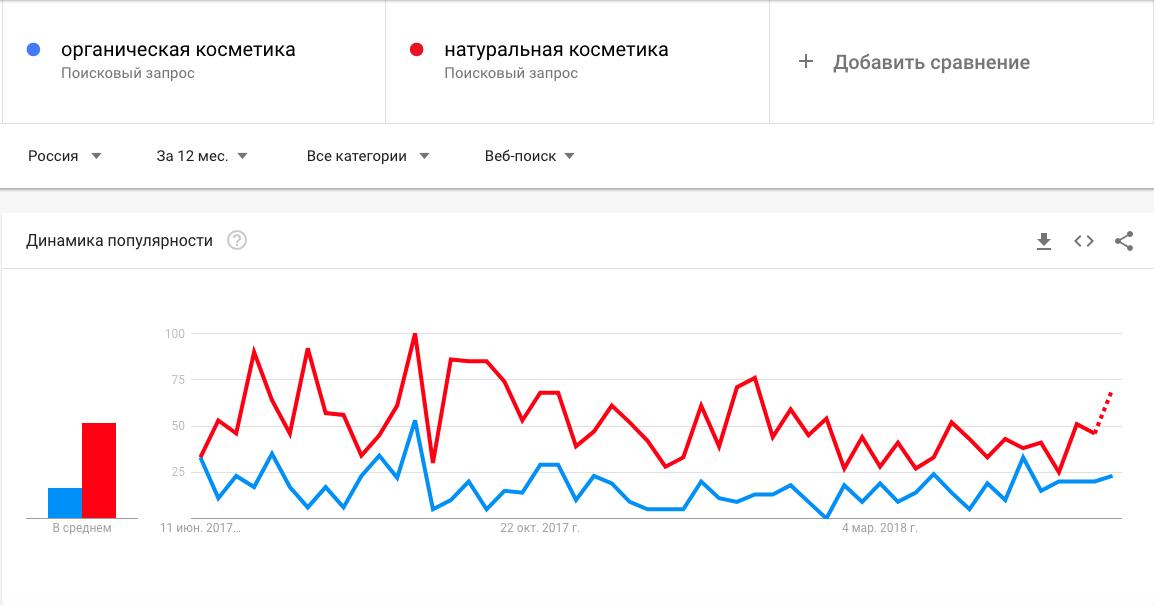 010-google-trends