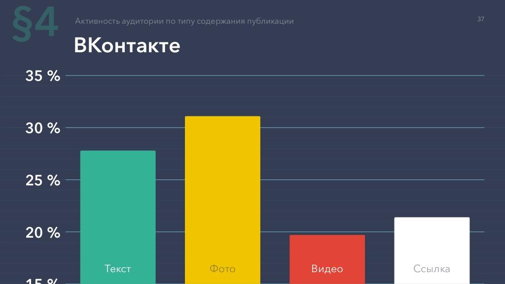 02-vkontakte