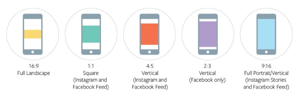 f77842e0743 Пропорции изображения для рекламы в Инстаграм