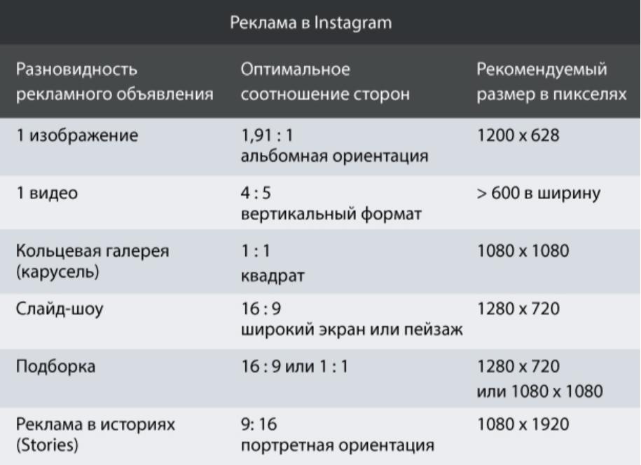 47aadccd529 Размеры рекламы в Инстаграм