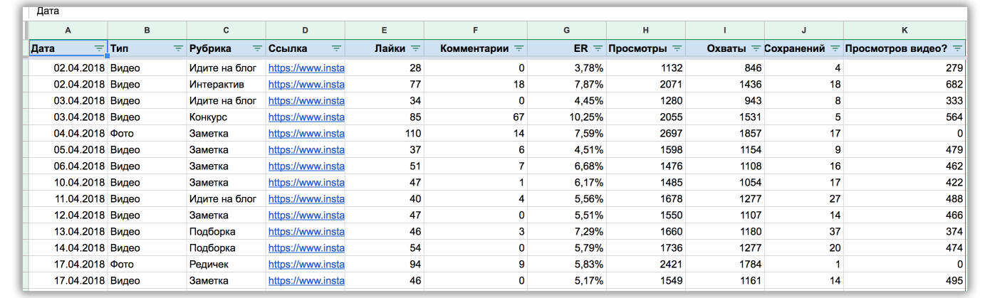 7-bez-eksel-tablic-analizirovat-kontent-nelzya