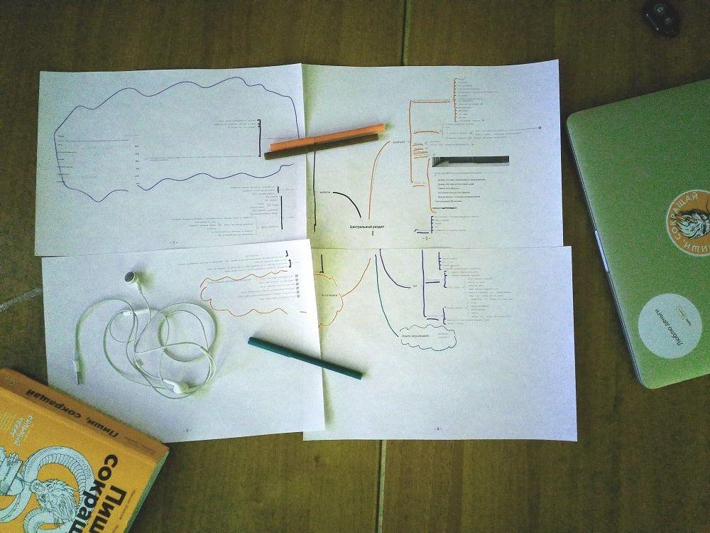 Ментальная карта для одного проекта