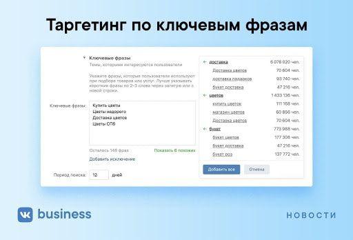 Контекст в рекламном кабинете ВКонтакте