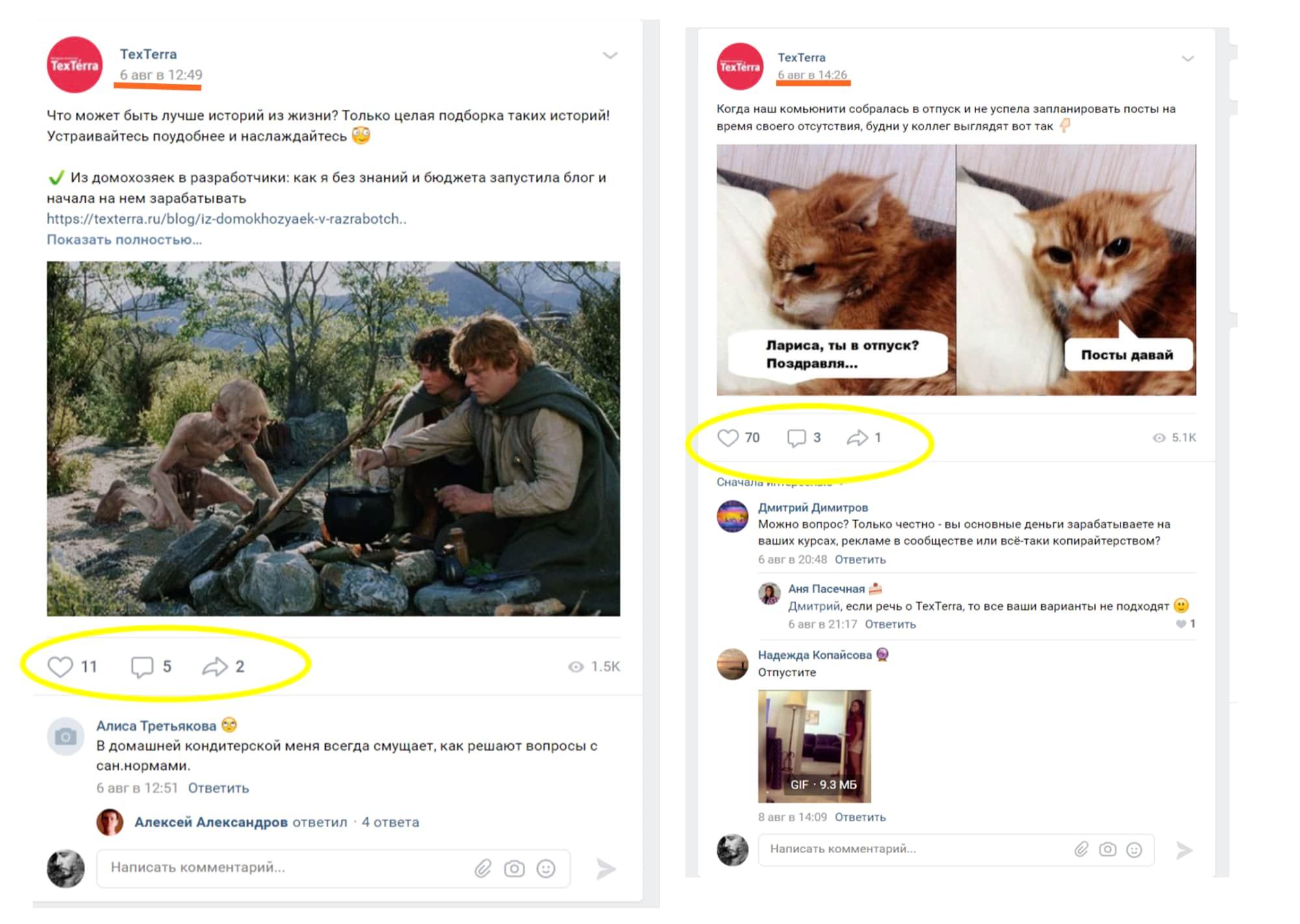 Мемный пост получил 70 лайков и охватил 5 тысяч пользователей, а анонс статьи в блог – 11 лайков при охвате 1,5 тысяч пользователей