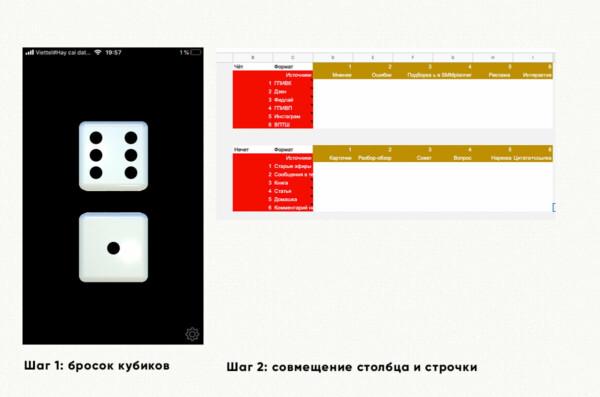 Дайс-метод: бросаете кубики и выбираете выпавшую тему