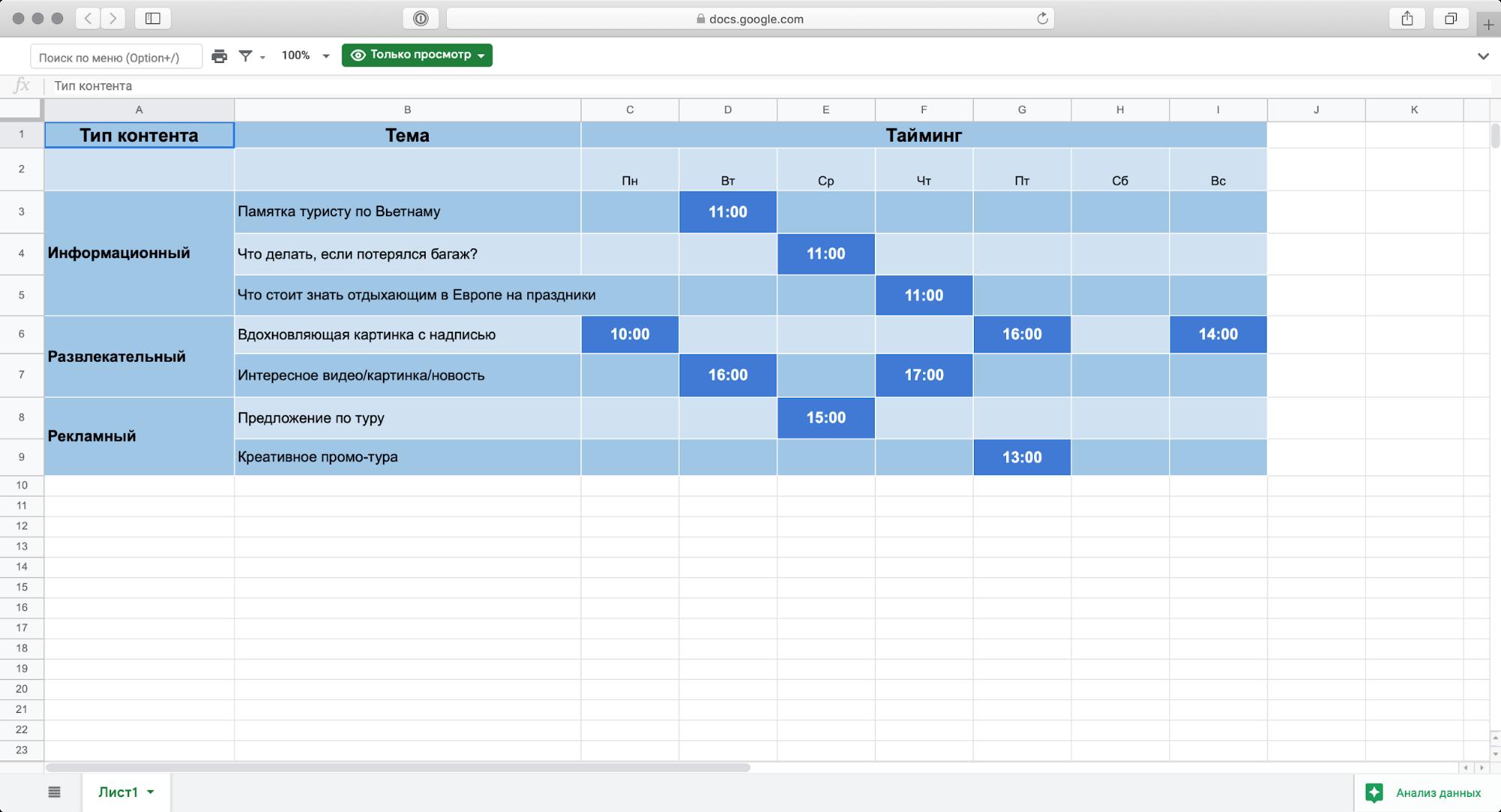 Типичный контент-план — сильно напоминающий «недельный» вид календаря