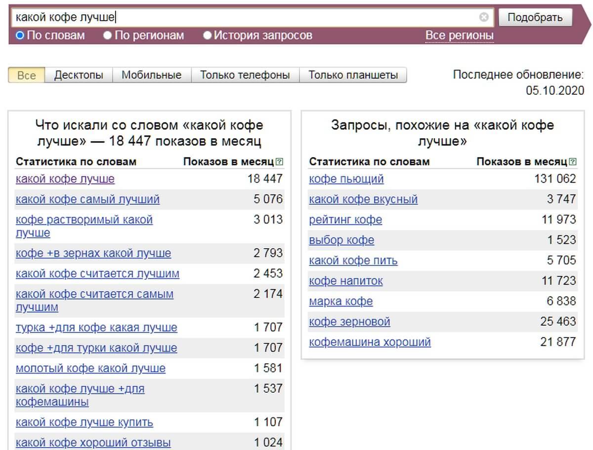 Запросы целевой аудитории в Яндекс.Вордстат