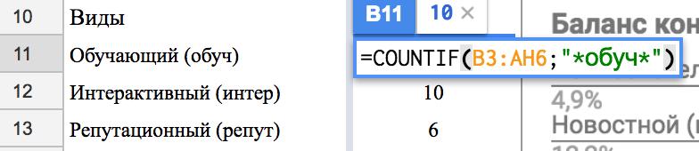 Формула «счётесли» — проверяет ячейки с постами, считает в них название рубрики и выдаёт цифру «у вас 10 постов из этой рубрики», вместо рубрик можно считать загруженность контент-менеджера.