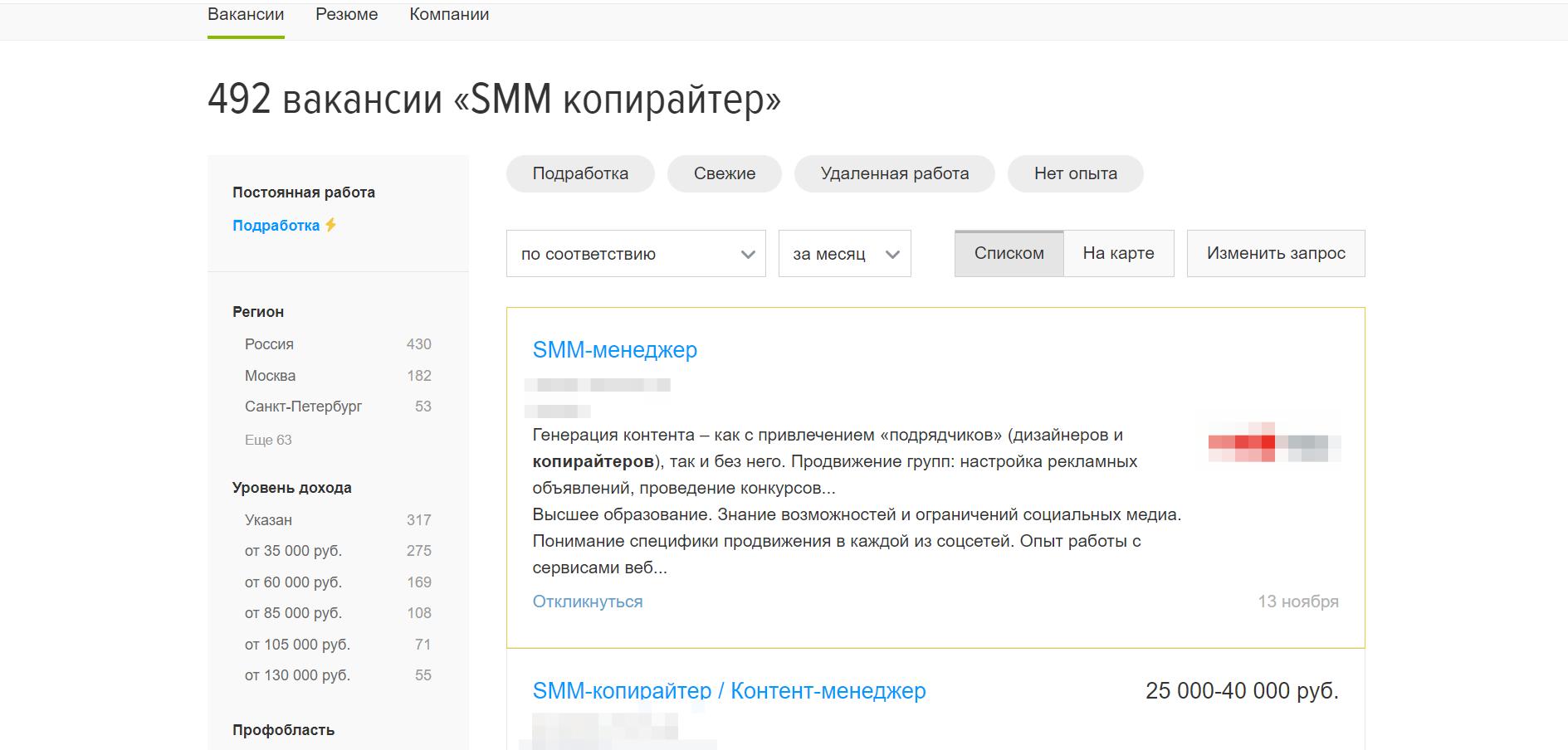 Статистика зарплат SMM-копирайтеров