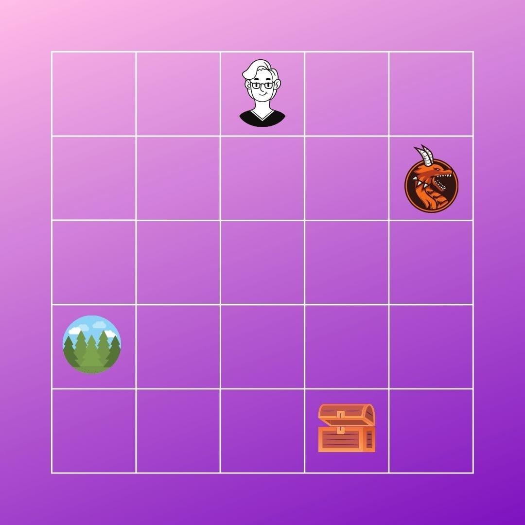 Пример игры-карты в Инстаграм