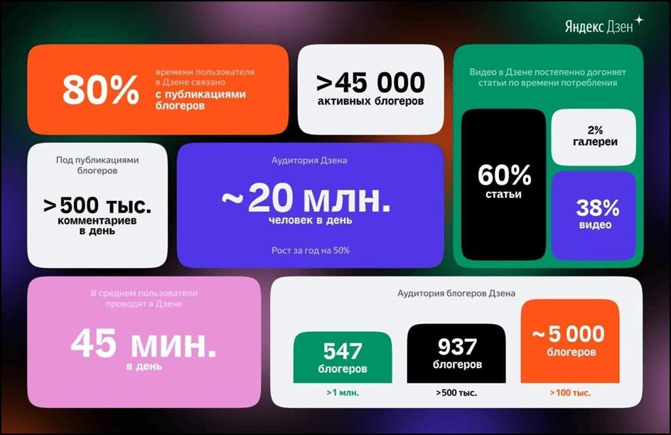Данные за 2020 г.