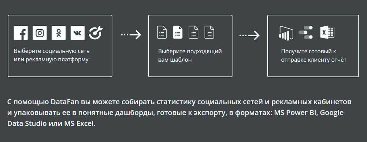 Сервис статистики Инстаграма