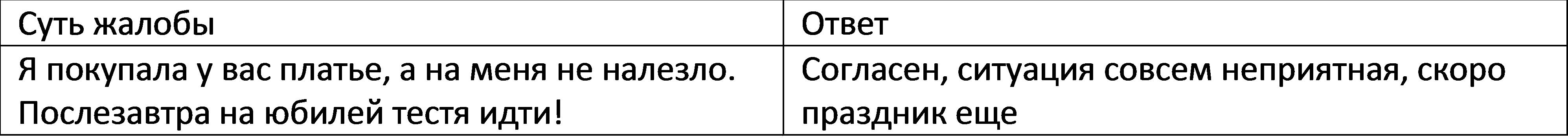 Пример ответа