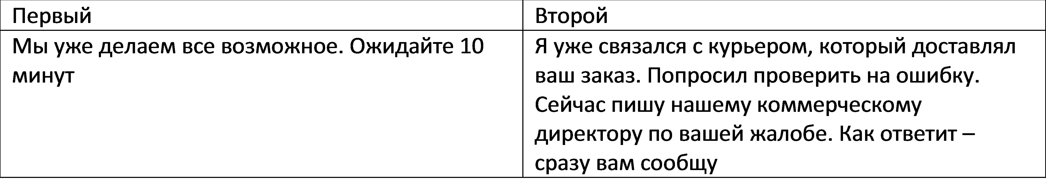 Примеры ответов