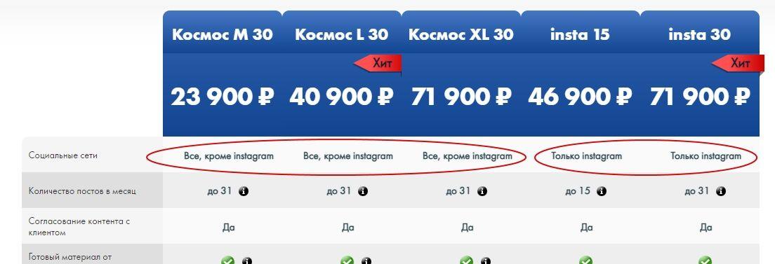 Агентство «Победа» Приволжского региона – большие оригиналы