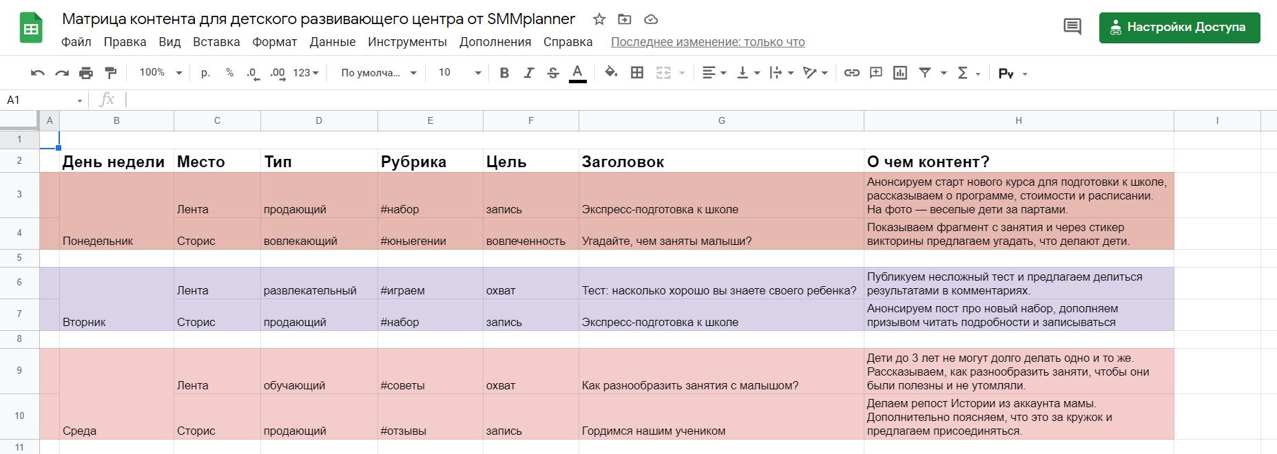 Полная матрица контента с планом на две недели откроется в Google Таблицах. Вы можете скопировать ее к себе и использовать для составления контент-плана