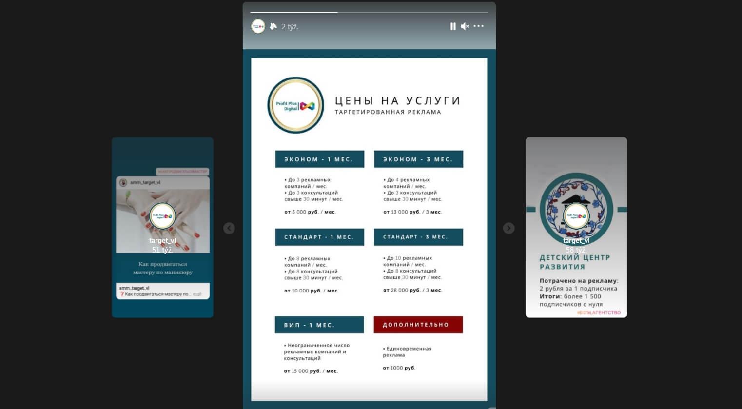 Тарифы агентства «Profit Plus» Уральского региона