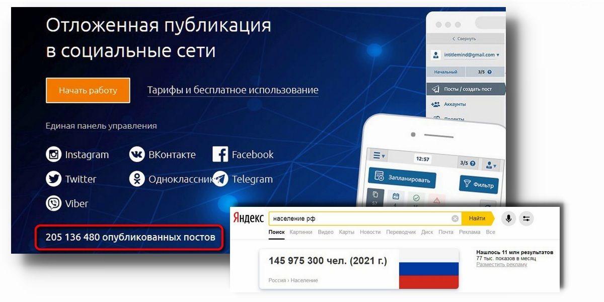 К слову, на сегодняшний день сервис опубликовал сообщений в полтора раза больше, чем людей в РФ