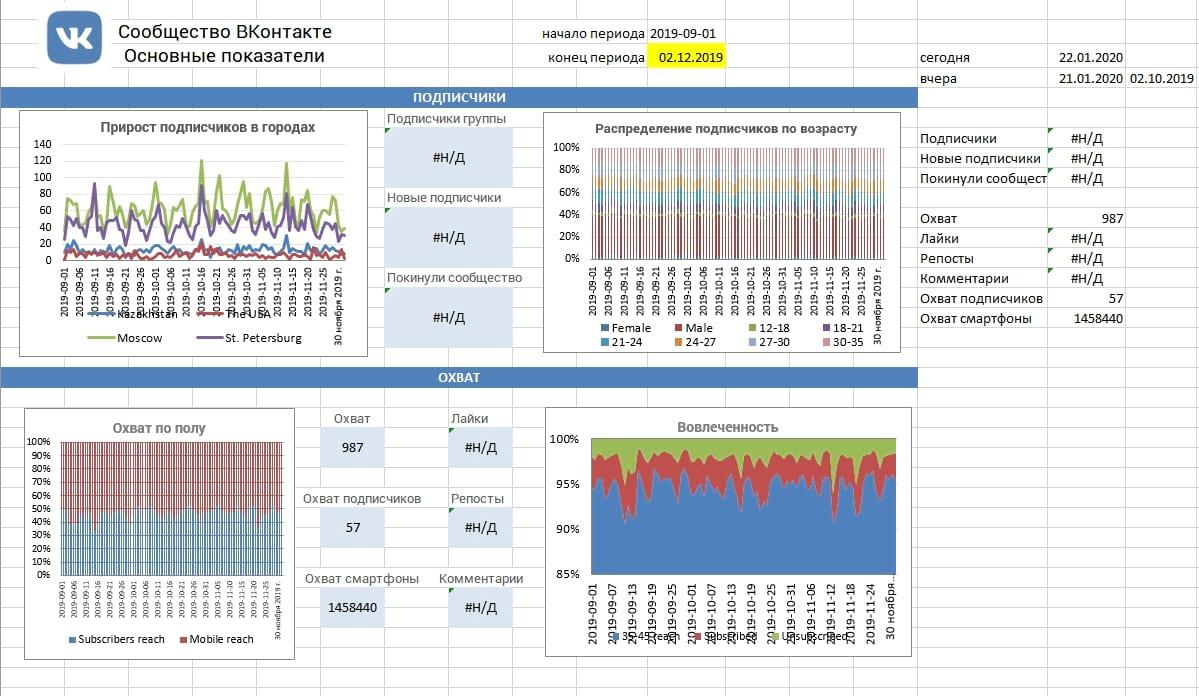 Демонстрационный пример из интерфейса DataFan