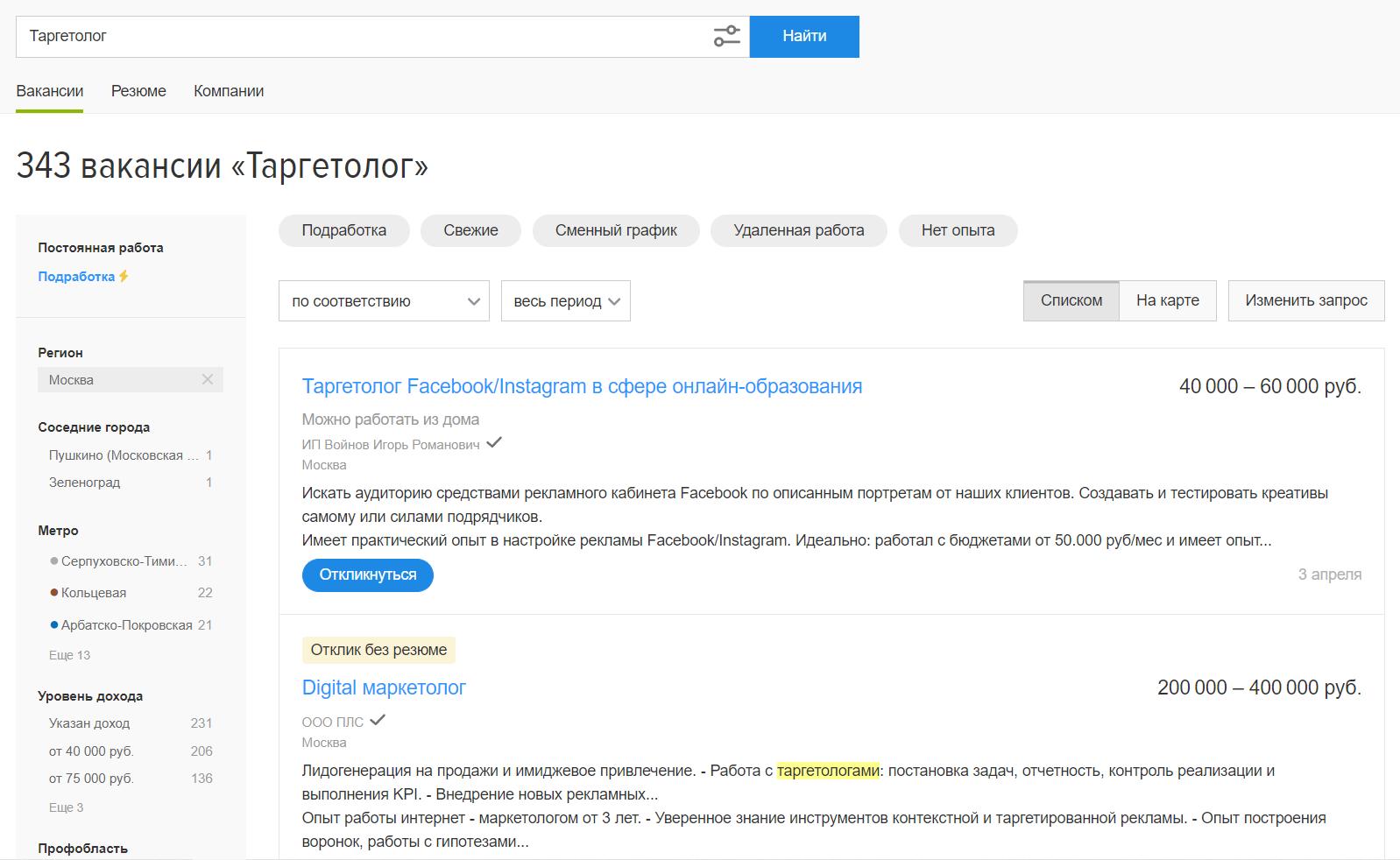Вакансий для таргетологов в Москве еще больше, чем для SMM-специалистов