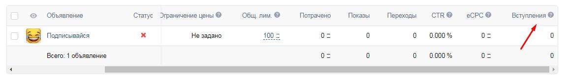Во ВКонтакте при продвижении группы конверсией будет вступление в нее