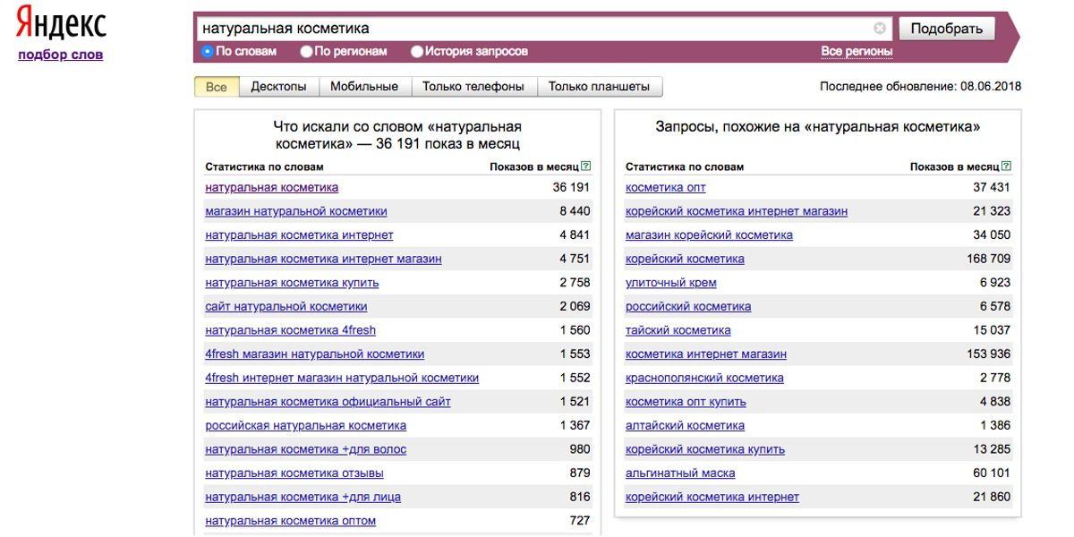 Статистика по поисковым запросам, связанным с ключевым словом «натуральная косметика» в подборе слов Яндекса