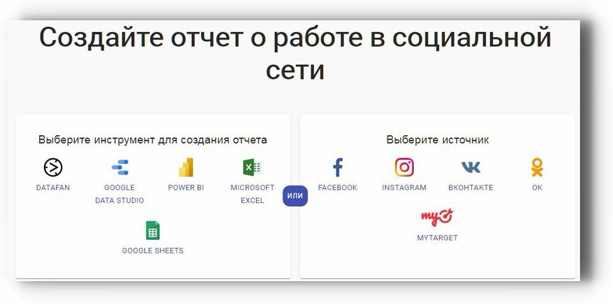 Сервис для создания автоматических отчетов о работе в Фейсбуке, Инстаграме, Одноклассниках и ВКонтакте
