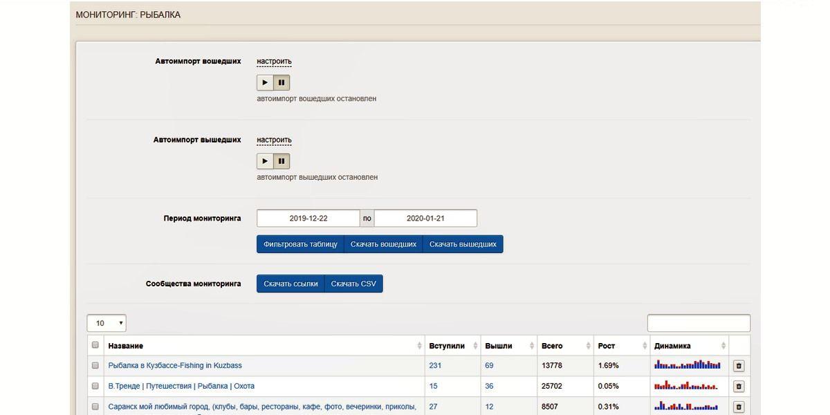 Здесь можно скачать все выбранные сообщества в CSV для работы в Excel
