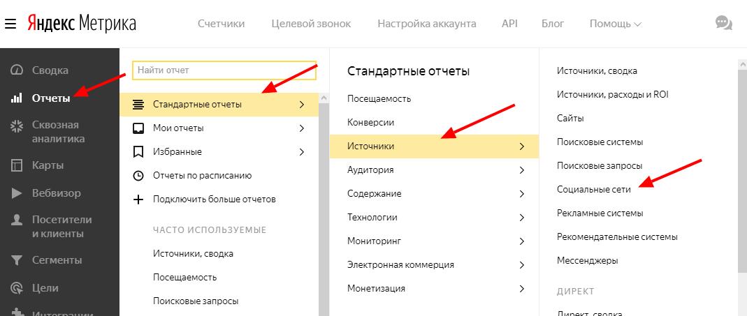 Отчет доступен любому владельцу сайта или канала в Яндекс.Дзен