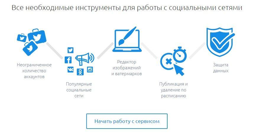В SMMplanner есть функции автопостинга, защиты авторского контента, редактор фото и многое другое