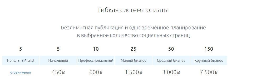 SMMplanner можно использовать бесплатно с ограниченным функционалом или выбрать подходящий тариф