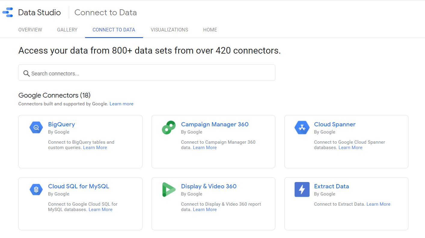 Каталог коннекторов Google Data Studio