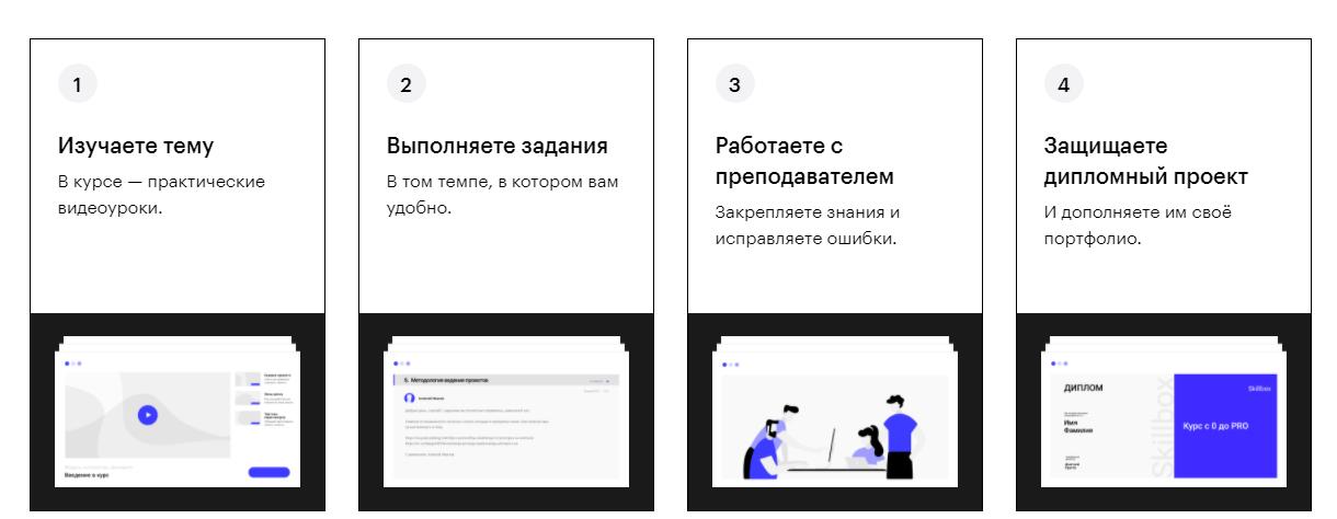 Программа курса от Skillbox