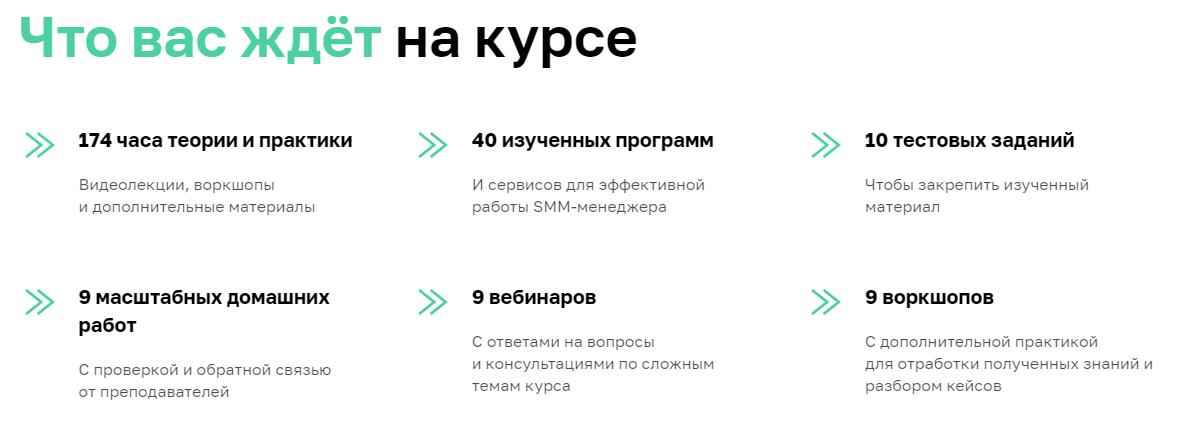 Программа курса «SMM-менеджер»