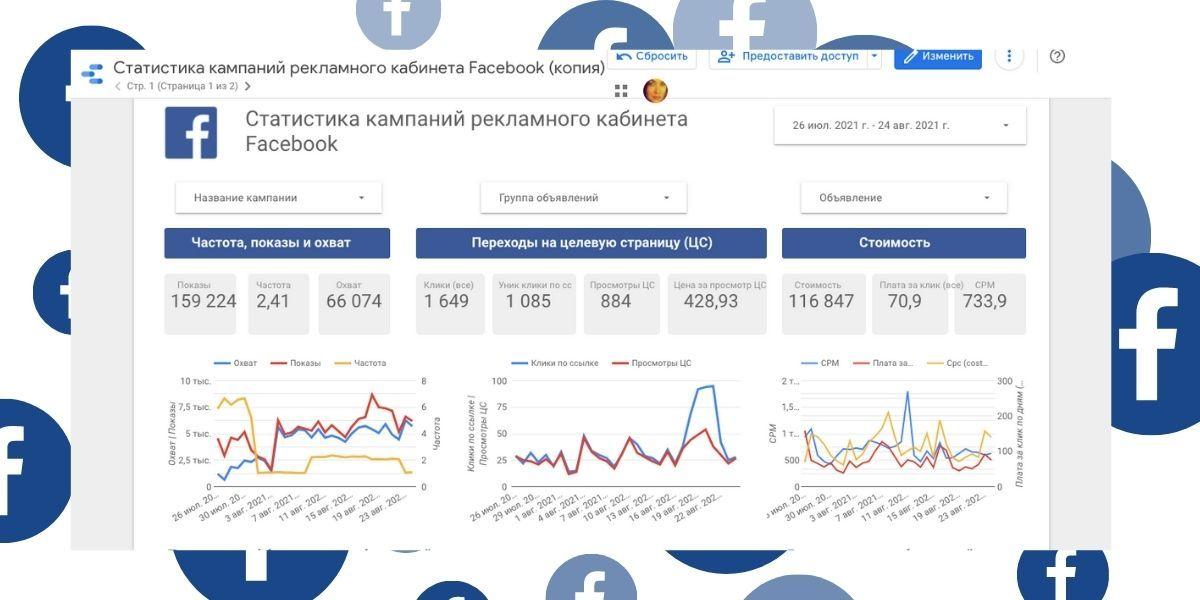 Связка рекламного кабинета Фейсбука с Google Data Studio