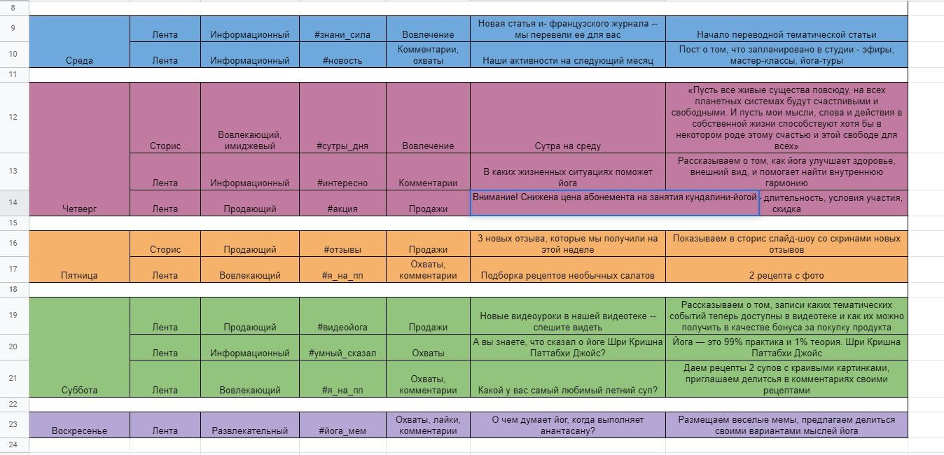 Пример контент-плана студии йоги
