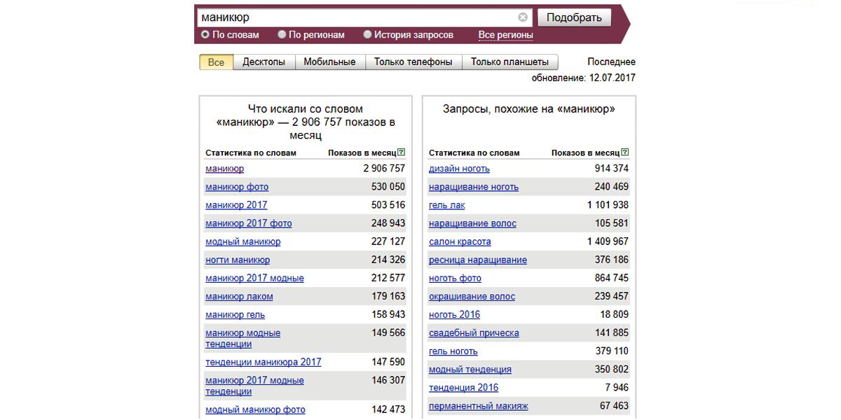 Яндекс.Вордстат покажет количество тематических запросов в вашей нише