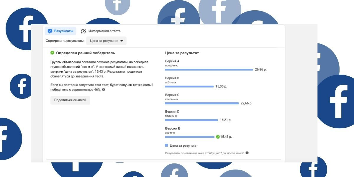 Тестирование рекламных объявлений на Фейсбуке