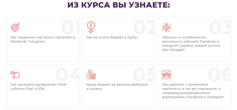 Часть программы курса от Shcherbakov