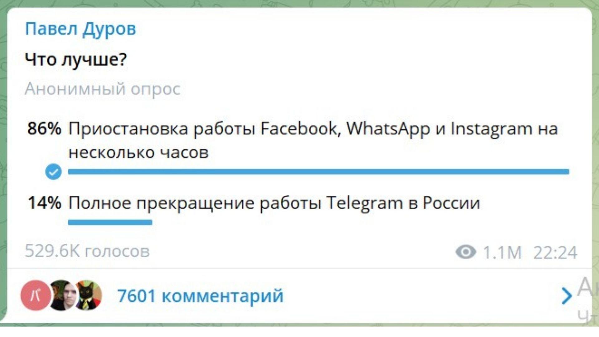 Опрос Павла Дурова в Телеграме подтверждает – 86 % участников готовы потерпеть пару часов без Фейсбука и Инстаграма, лишь бы Телеграм был жив и здоров ныне, и присно, и во веки веков
