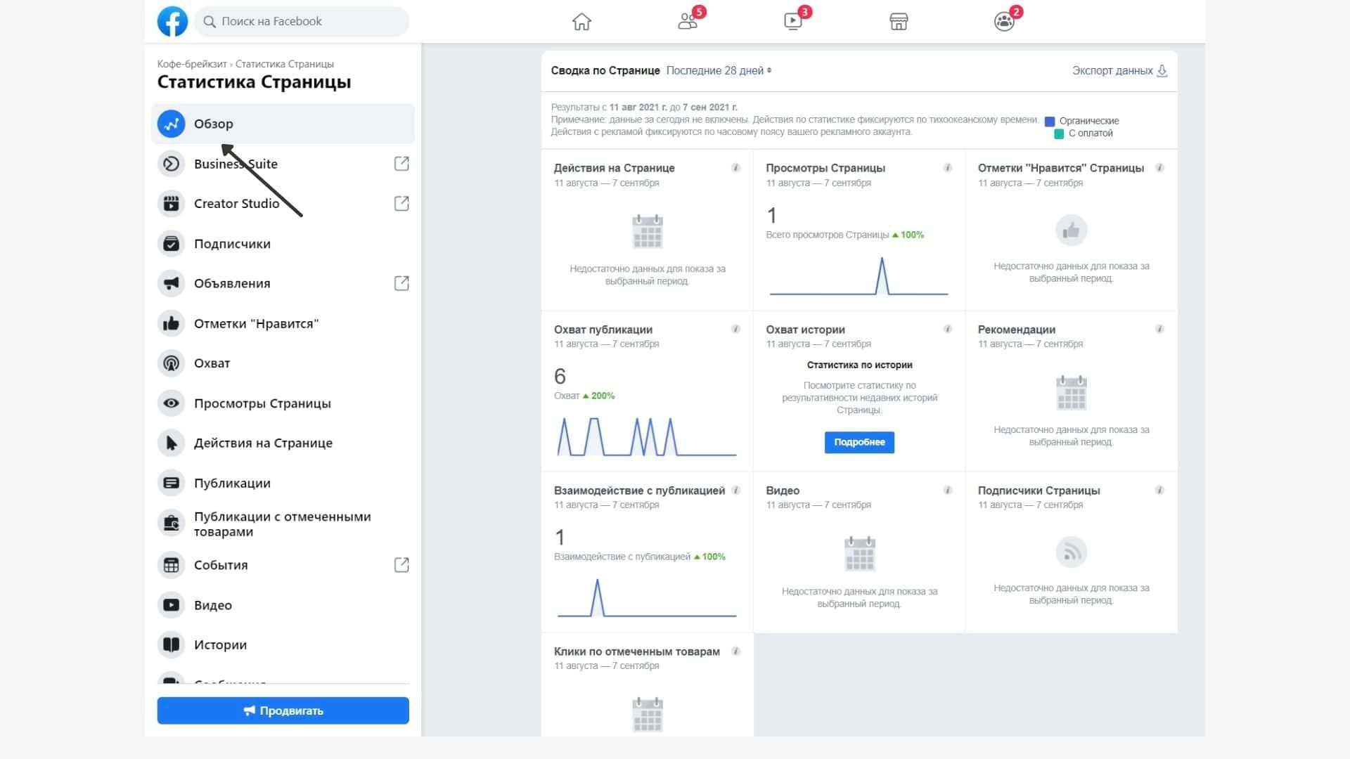 Обзорная статистика страницы в Фейсбуке