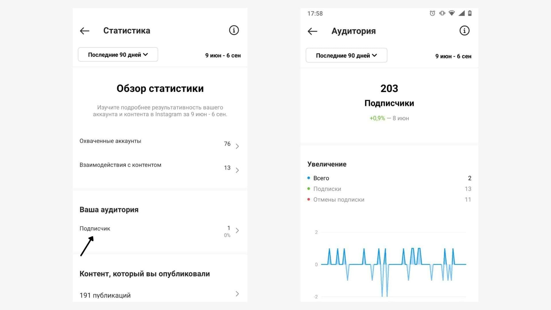 Как посмотреть рост подписчиков в Инстаграме