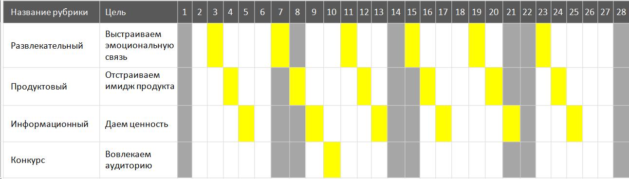 Пример контент-плана на месяц