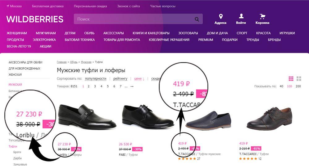 Сравнение цен на туфли в онлайн-магазине. Соотношение 65 к 1