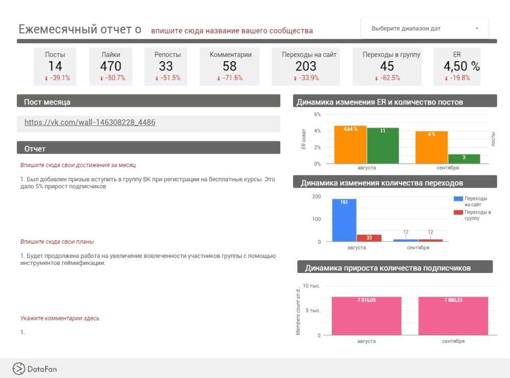 Сервис аналитики Datafan