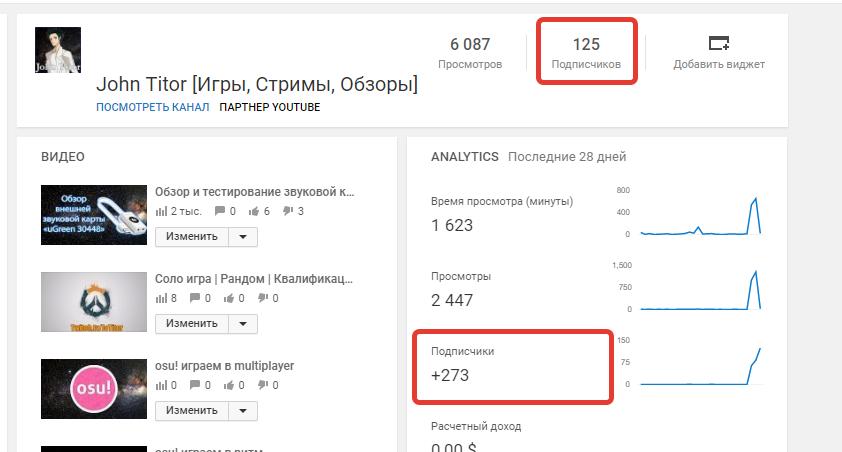 Аналитика от блогера